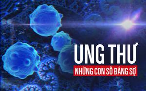 """Những con số """"biết nói"""" về bệnh ung thư ở Việt Nam và Trung Quốc: Lời khuyên dành cho bạn!"""
