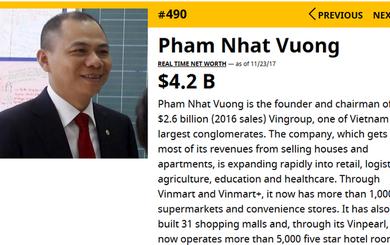 Tỷ phú Phạm Nhật Vượng vào top 500 người giàu nhất hành tinh