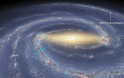 Làm thế nào để đo đạc khoảng cách xuyên qua tâm Ngân Hà?