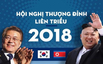 [CẬP NHẬT] Hội nghị thượng đỉnh liên Triều: TT Moon Jae-in đã có mặt ở Bàn Môn Điếm, sẵn sàng cho cuộc gặp với ông Kim Jong-un