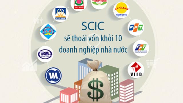 [Infographic] Những chính sách đã tác động lớn tới TTCK Việt Nam 2015