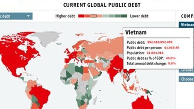 Mỗi người dân Việt Nam đang gánh 1.016 USD nợ công