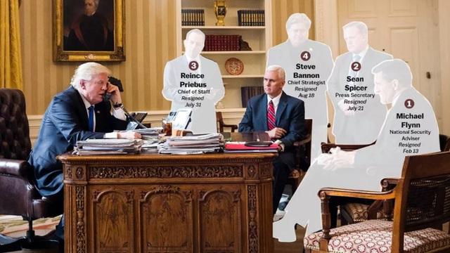 """Sau hơn 200 ngày cầm quyền, Tổng thống Trump đã """"trảm"""" bao nhiêu nhân sự Nhà Trắng?"""