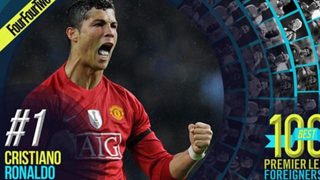 Cầu thủ nước ngoài vĩ đại nhất NHA: Ronaldo vượt hết huyền thoại