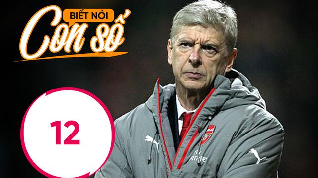 Con số biết nói: 12 hợp đồng lơ lửng và một thảm họa tồi tệ đang gõ cửa Arsenal