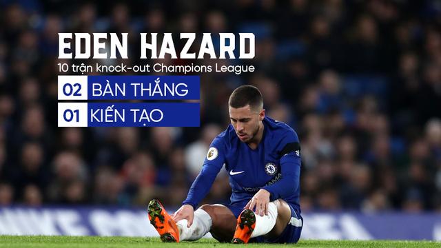 """Đứng dậy đi Hazard, """"liều thuốc thử"""" Barca đã sẵn sàng!"""