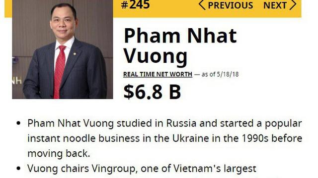 """Ông Phạm Nhật Vượng """"bay hơi"""" 500 triệu USD"""