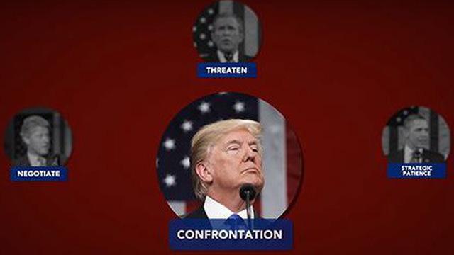 Phản ứng khác nhau của 4 đời Tổng thống Mỹ trước Triều Tiên