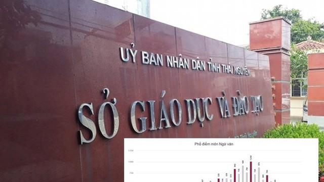 Thái Nguyên có số thí sinh đạt điểm 9 môn Ngữ văn trở lên cao vượt trội