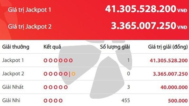 Một người dân huyện vùng sâu Eakar, Đắk Lắk trúng Vietlott hơn 41 tỷ đồng