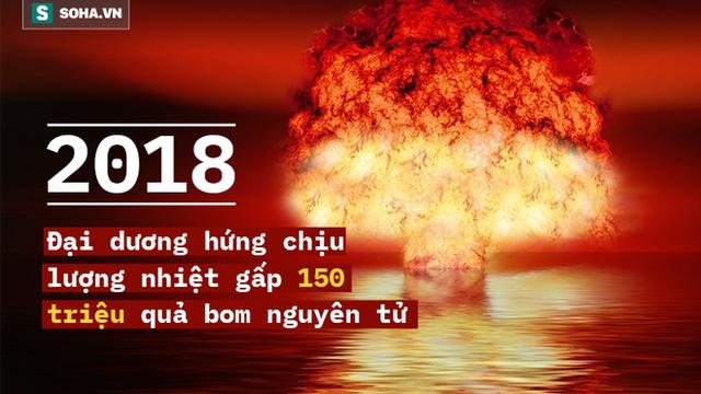 Hứng chịu mức nhiệt bằng 150 triệu quả bom nguyên tử Mỹ, đại dương sắp gây đại họa gì?