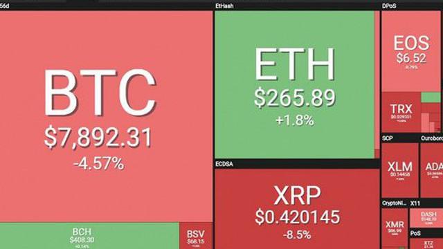 Vì sao giá Bitcoin tăng vùn vụt?