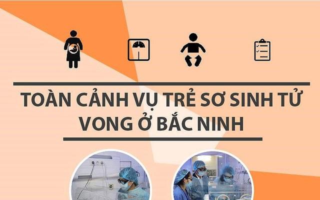Toàn cảnh vụ 4 trẻ sinh non tử vong ở Bắc Ninh