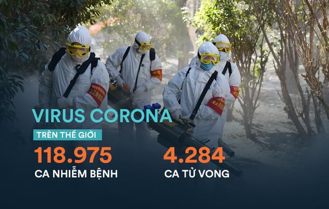 COVID-19: Mỹ báo cáo gần 1.000 ca nhiễm; Số ca ở Hàn Quốc quay đầu bật tăng; Italy đã vượt 10.000 ca