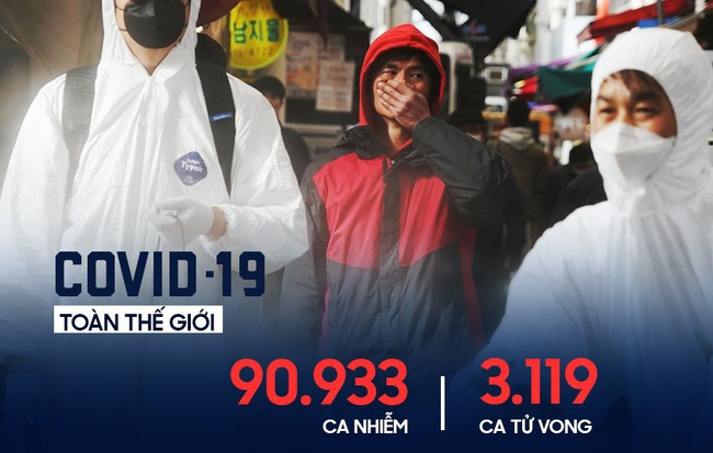 COVID-19 lây lan đến 73 quốc gia và vùng lãnh thổ; số ca nhiễm virus corona tại Hàn Quốc tăng lên gần 5.200 người