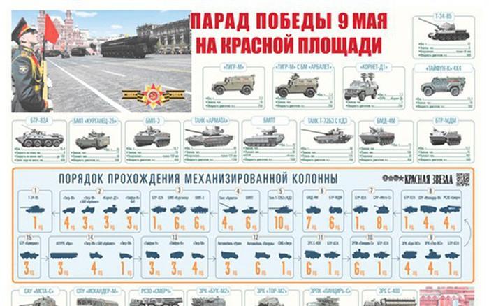 Nga công bố thông tin về lễ duyệt binh Ngày Chiến thắng 2019