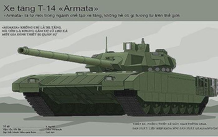 """Nga tăng cường khả năng ngụy trang cho vũ khí """"làm thay đổi cán cân quyền lực thế giới"""""""