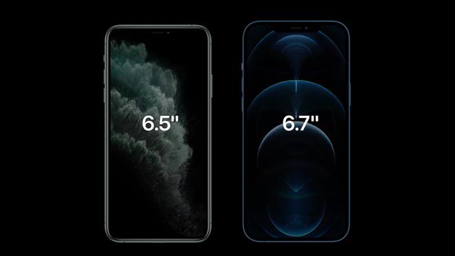 iPhone 12 Pro & iPhone 12 Pro Max ra mắt: 5G, camera nâng cấp, màu xanh mới, màn hình lớn hơn nhưng không có 120Hz - Ảnh 4.