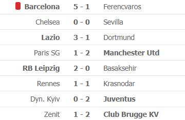 Messi dằn mặt Ronaldo trong ngày Barca đại thắng; Chelsea sảy chân ngay trên sân nhà - Ảnh 5.