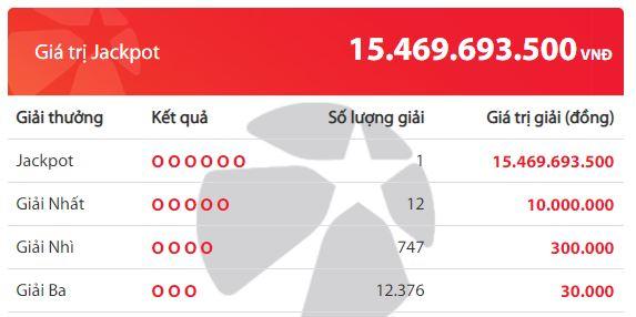 Thêm một người trúng Vietlott gần 15,5 tỷ đồng - Ảnh 1.