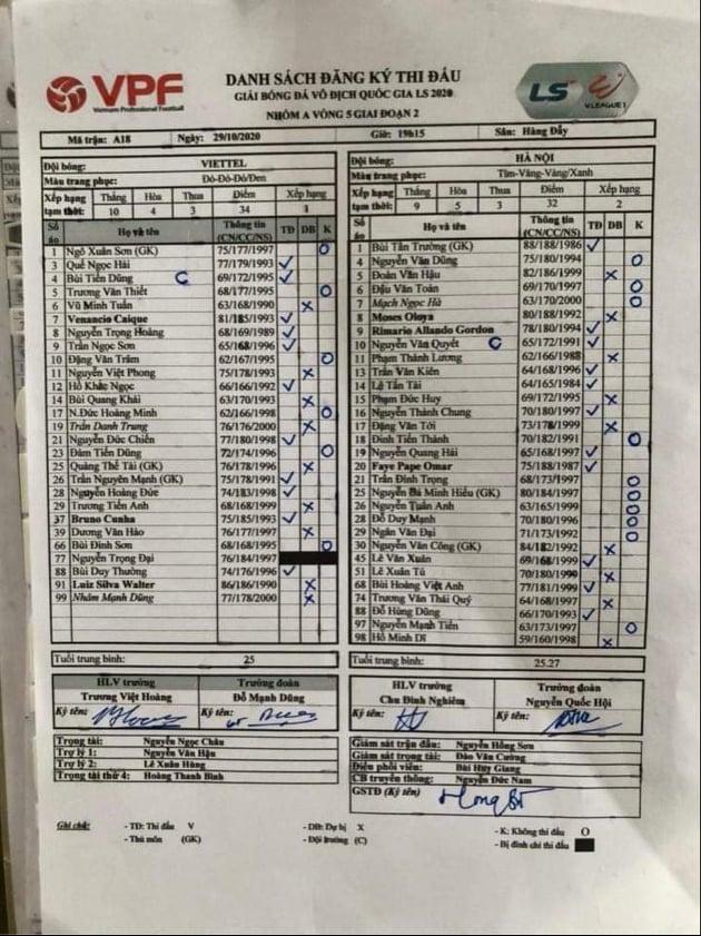 KẾT THÚC Viettel 0-0 Hà Nội FC: ĐKVĐ không thể có quyền tự quyết chức vô địch - Ảnh 1.