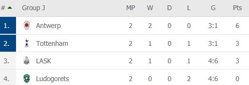 Filip Nguyễn nhận điểm số bất ngờ trong trận đấu thảm họa; Mourinho ngán ngẩm với Bale - Ảnh 5.