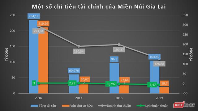 """""""Đại gia"""" phố núi Nguyễn Thị Sen và pha """"lướt sóng"""" ở Điện gió Chư Prông - Ảnh 2."""