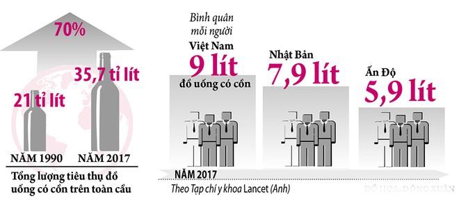 Loại đồ uống hấp thụ càng nhiều càng có nguy cơ ung thư: 7/10 người Mỹ không biết, người Việt dùng vô tội vạ - Ảnh 1.