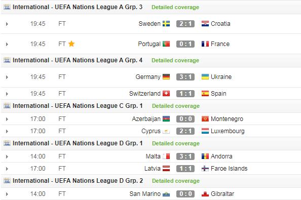 Đức đả bại Ukraine, HLV Joachim Low ca ngợi bom tấn của Chelsea - Ảnh 2.