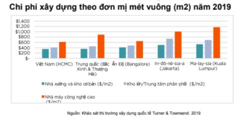 Nhà đầu tư Hồng Kông, Trung Quốc dẫn đầu rót vốn vào khu công nghiệp Việt Nam - Ảnh 1.