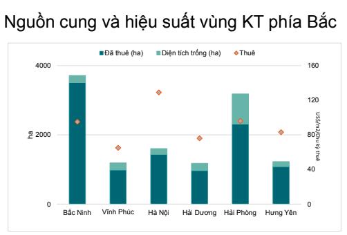 Nhà đầu tư Hồng Kông, Trung Quốc dẫn đầu rót vốn vào khu công nghiệp Việt Nam - Ảnh 2.
