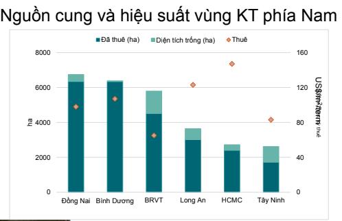 Nhà đầu tư Hồng Kông, Trung Quốc dẫn đầu rót vốn vào khu công nghiệp Việt Nam - Ảnh 3.
