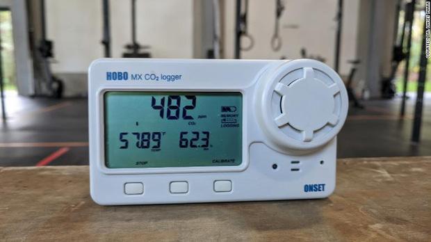 Thiết bị theo dõi nồng độ CO2