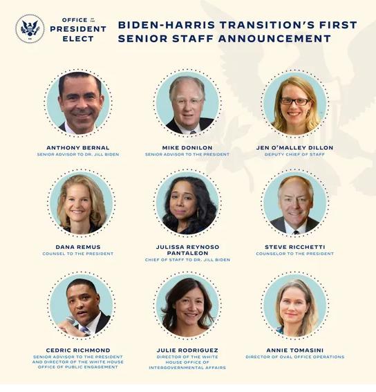 5 gương mặt nữ giữ vị trí cấp cao trong Nhà Trắng thời ông Biden - Ảnh 2.