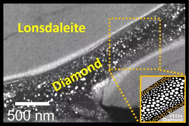 Với quá trình thực hiện chỉ vài phút đồng hồ, các nhà khoa học tạo ra kim cương hiếm ở nhiệt độ phòng - Ảnh 3.