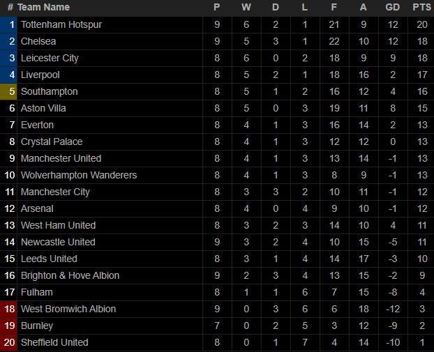 Man United thắng chật vật nhờ penalty; Mourinho hạ gục Pep bằng đòn hiểm - Ảnh 7.