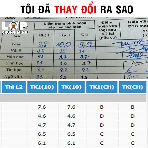 Học trò thi nhau khoe bảng điểm ngày ấy - bây giờ: Ngày trước học giỏi chưa chắc bây giờ cũng giỏi - Ảnh 2.
