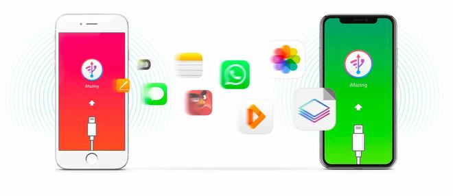 Hướng dẫn sao lưu, khôi phục dữ liệu ứng dụng trên iPhone và iPad - Ảnh 1.