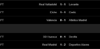 Real Madrid thua sốc Alaves, HLV Zidane bào chữa thế nào? - Ảnh 2.