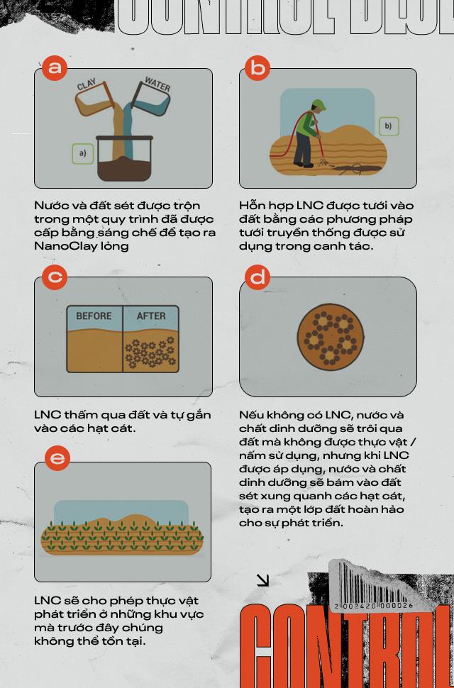 Đất sét nano: Công nghệ đột phá có thể biến sa mạc thành đồng ruộng trong 7 tiếng đồng hồ - Ảnh 8.