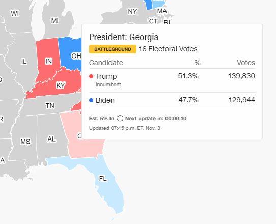 Ông Biden giành chiến thắng ở một loạt bang, ông Trump lần đầu ngược dòng ở bang chiến trường Florida - Ảnh 2.