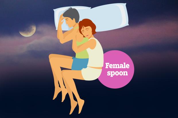 5 tư thế ngủ độc hại nhất với tình yêu: Bất ngờ với tư thế nhiều người thích đứng số 1 - Ảnh 2.