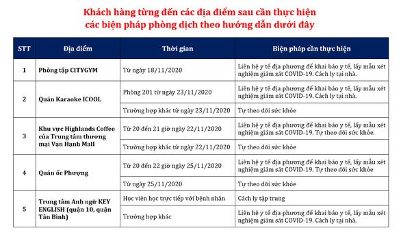 2000 học sinh phải nghỉ học, cử tri TP.HCM đề nghị xử nghiêm tiếp viên Vietnam Airlines làm lây lan COVID-19 - Ảnh 2.