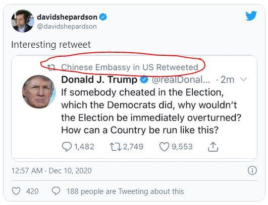 Bất ngờ chia sẻ dòng tweet cáo buộc gian lận của ông Trump trên Twitter, ĐSQ Trung Quốc nói gì? - Ảnh 1.