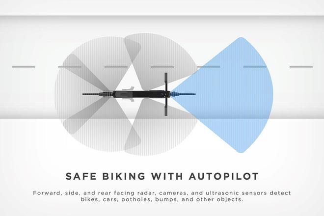 Cùng xem concept xe đạp điện Tesla Model B đậm chất viễn tưởng từ ngoài vào trong - Ảnh 3.