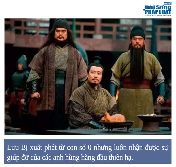 Tam Quốc Diễn Nghĩa: Lưu Bị và Tào Tháo, ai mới đích thực là kiêu hùng thời loạn thế? - Ảnh 1.