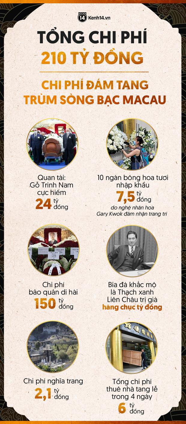 Năm 2020 phủ đen showbiz Hoa ngữ: Anh trai Minh Đạo giết vợ, Triệu Vy - Huỳnh Hiểu Minh ngoại tình và 1001 drama không hồi kết - Ảnh 24.