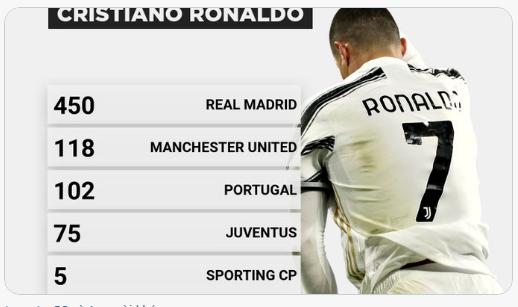 Ghi bàn vào lưới Dinamo Kiev, Ronaldo chạm tới cột mốc siêu đẳng - Ảnh 1.