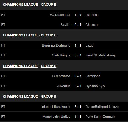 Ghi bàn vào lưới Dinamo Kiev, Ronaldo chạm tới cột mốc siêu đẳng - Ảnh 3.