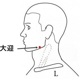 Rảnh tay tranh thủ bấm 5 huyệt vị: Hàm răng chắc bền, tăng cường lưu thông khí huyết - Ảnh 5.